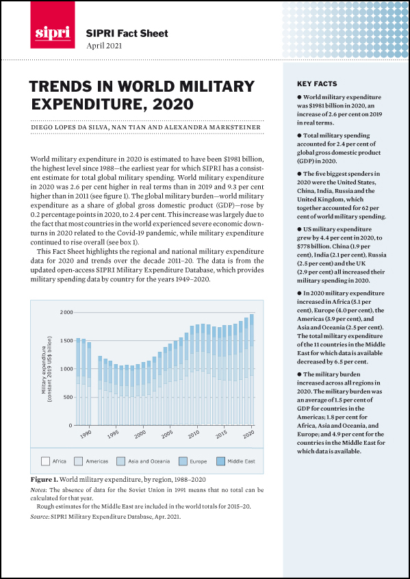 sipri report 2021 T